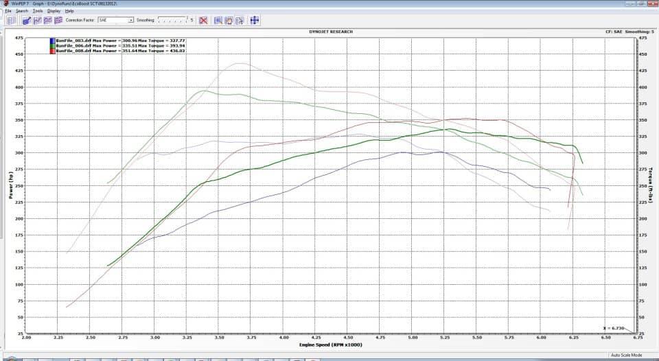 Нормы расхода топлива на 2012 год зимнее время кончается